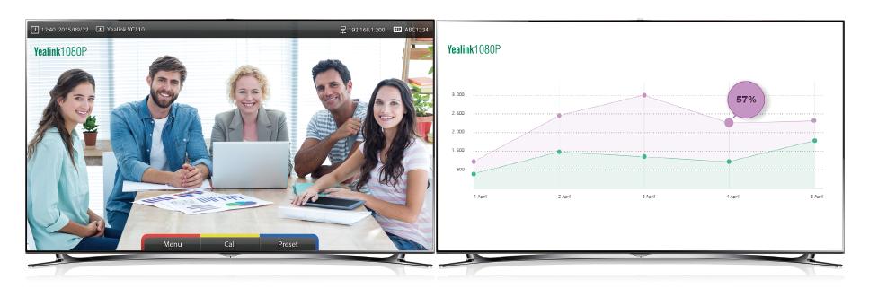 1080P双流双显,高效会议品质保障