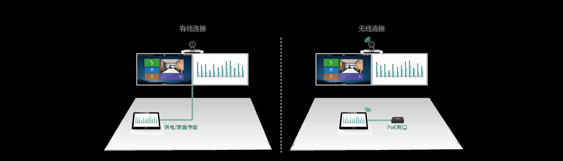 亿联CTP20协作互动白板